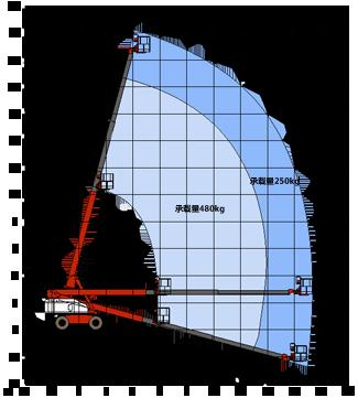 高空作业平台