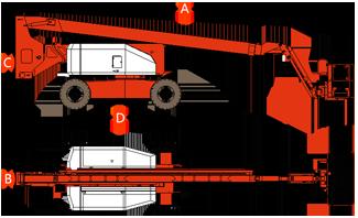 曲臂式高空作业平台